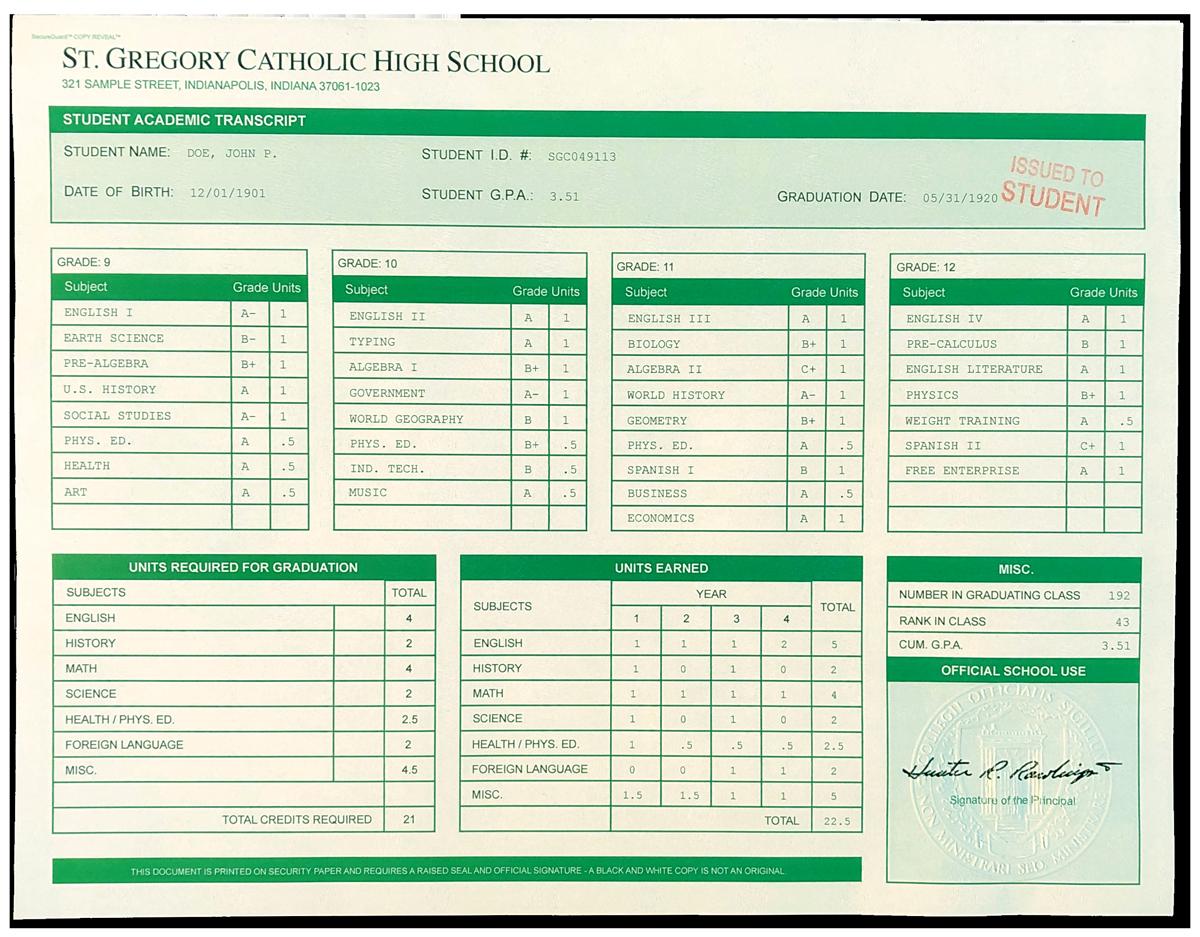 Tolle High School Lehrplan Vorlage Ideen - Beispiel Wiederaufnahme ...